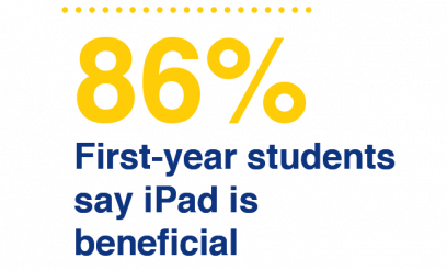 86% of Merrimack College First Year Students say iPad is beneficial.