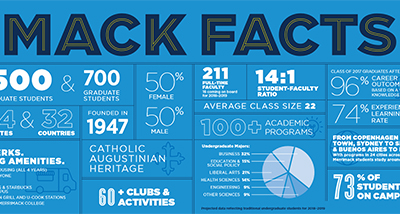 Mack Facts Infographic