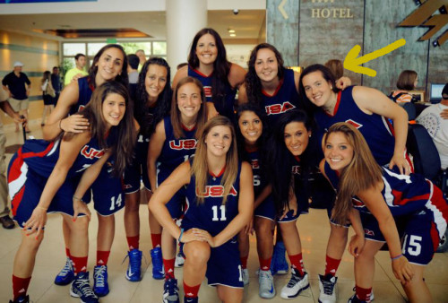 Pic of the day chloe rothman joins team usa basketball save and share sciox Images